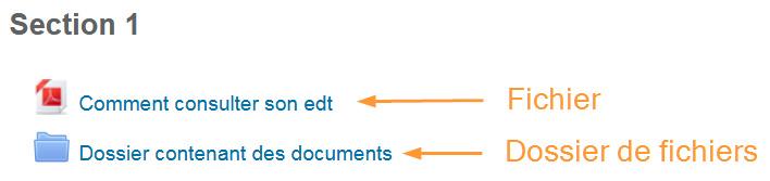 Ressources de type fichiers dossier